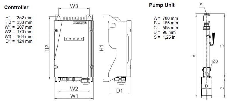 Dimensi Pompa Air Tenaga Surya (PATS) Lorentz PS2-200 HR-04