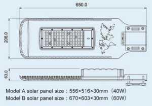 Lampu tenaga surya PJUTS Solar Sword Light