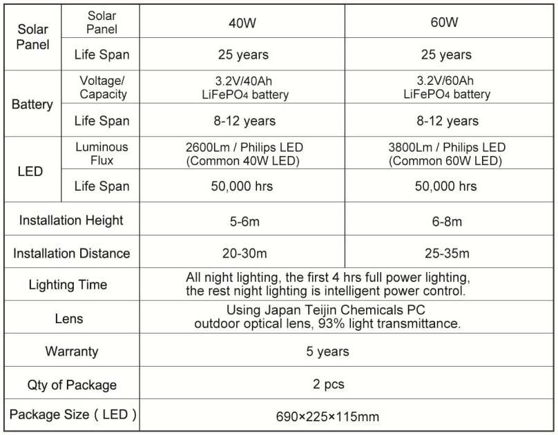 Spesifikasi Solar Sword Light
