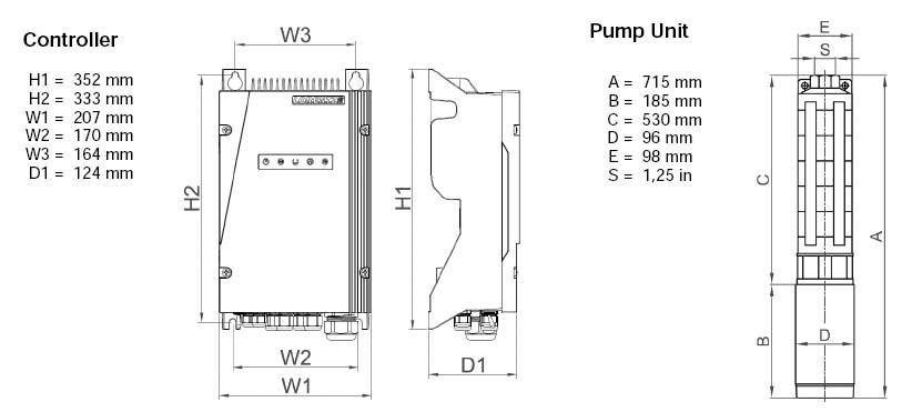 Dimensi Pompa Air Tenaga Surya (PATS) Lorentz PS2-1800 C-SJ3-18