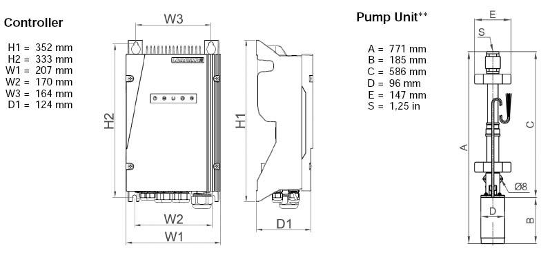 Dimensi Pompa Air Tenaga Surya (PATS) Lorentz PS2-200 HR-07