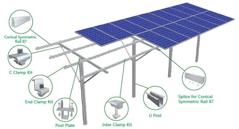 Sistem Braket Panel Surya Pro Ground Terrace PGT2
