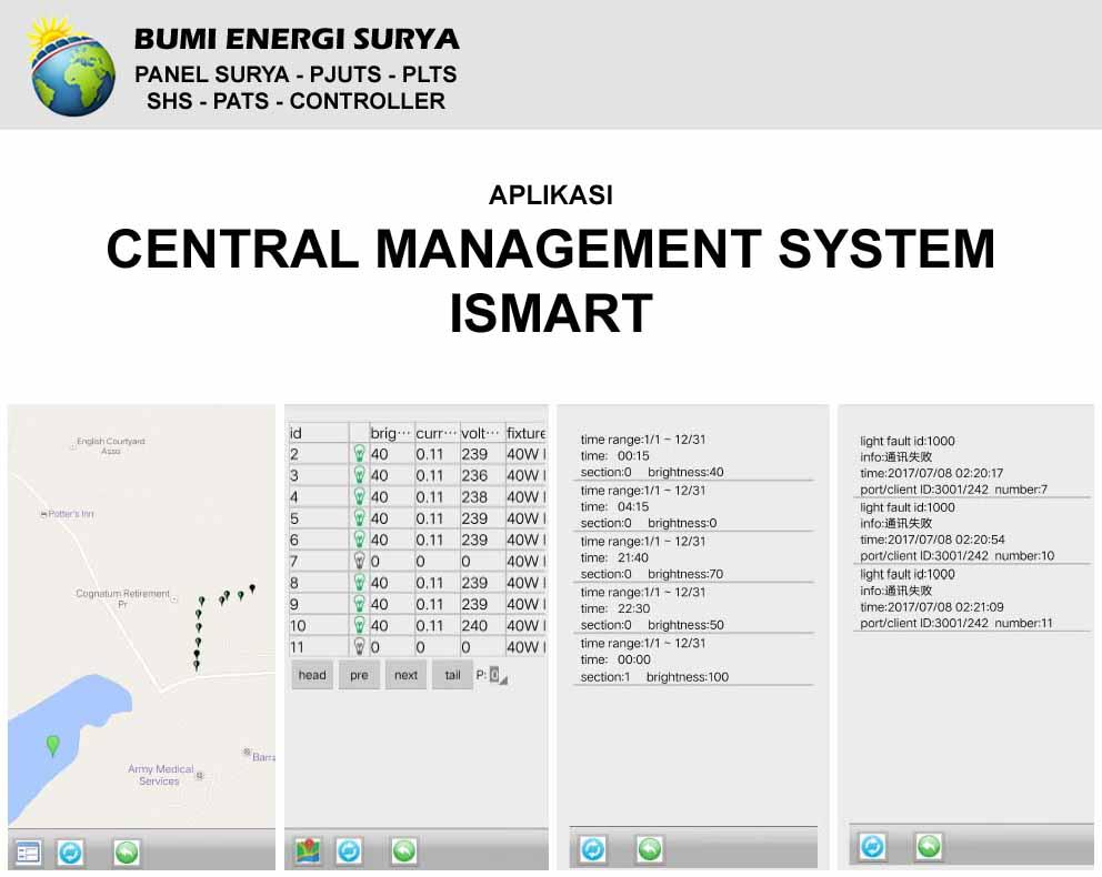 aplikasi central management system