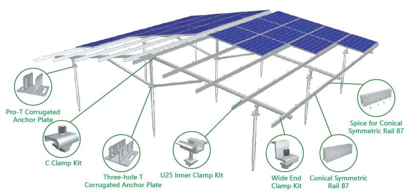Rangka Panel Surya Symmetrical Pro Ground Terrace SPGT4