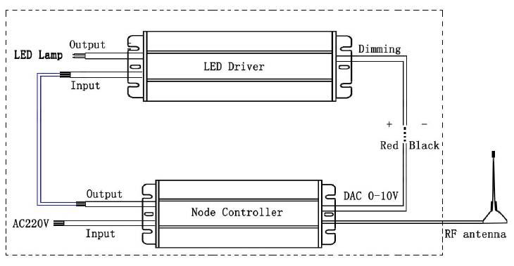 Diagram W-CAN Node Controller