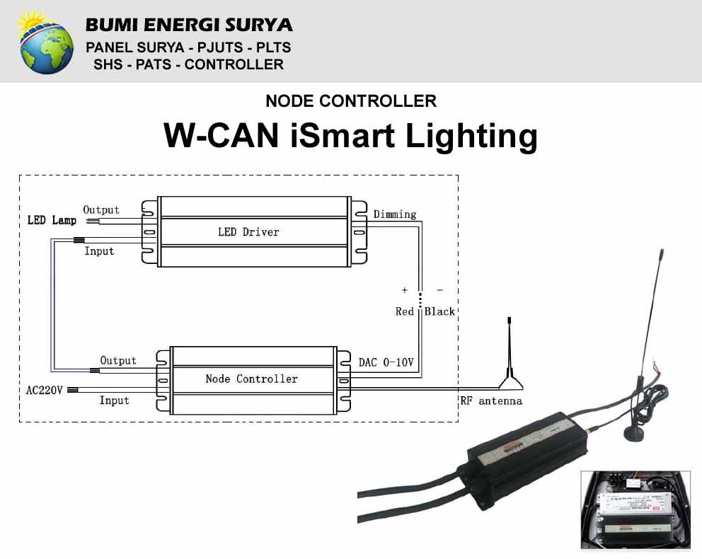 node controller w-can ismart