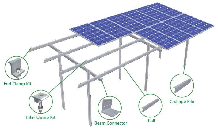 Sistem Rangka Panel Surya MRac GT7