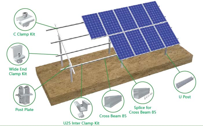 Rangka Modul Solar Panel MRac Ground Terrace GT8