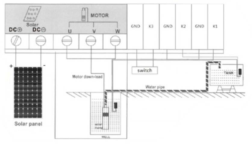 Skema koneksi Pompa Air Tenaga Surya (PATS) CPS750/40