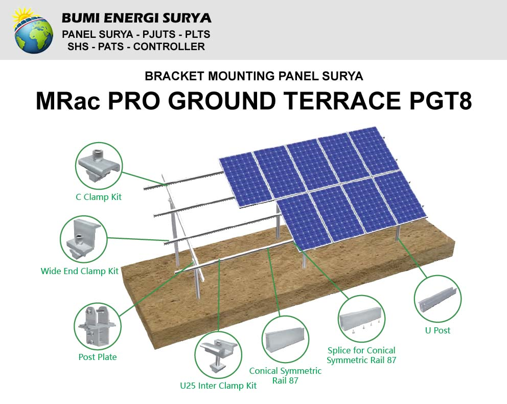 Bracket Mounting MRac Pro Ground Terrace PGT8