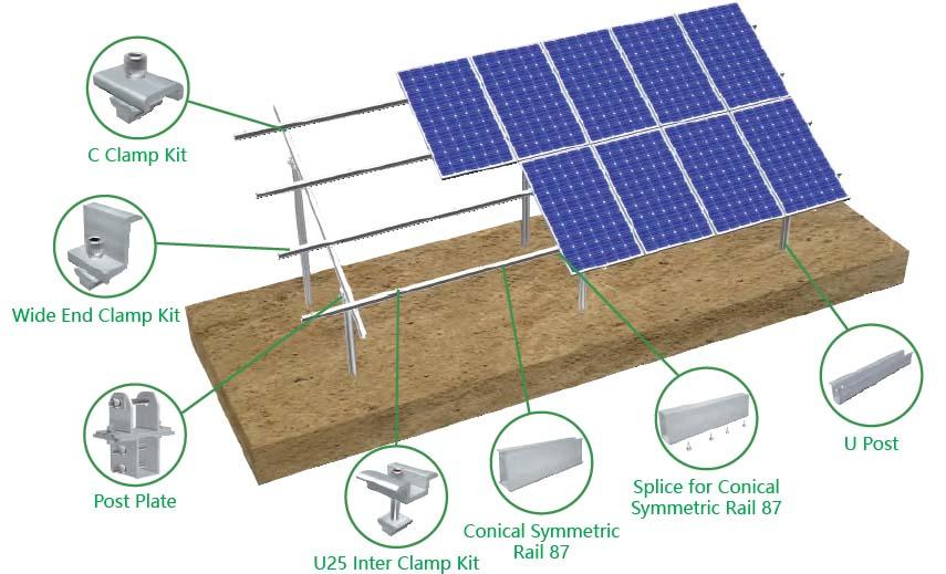Bracket mounting rangka panel suryaMRac Pro Ground Terrace PGT8