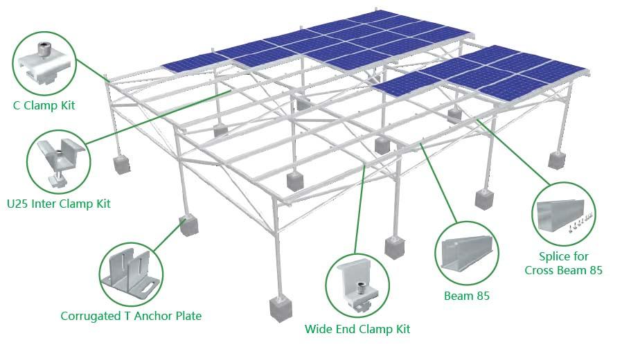 Bracket Panel Surya MRac Agricultural Greenhouse Mounting System untuk Pertanian