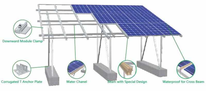 Bracket Mounting MRac Waterproof Solar PV