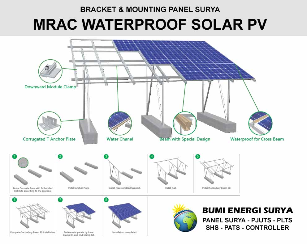 Waterproof Solar PV Mounting System