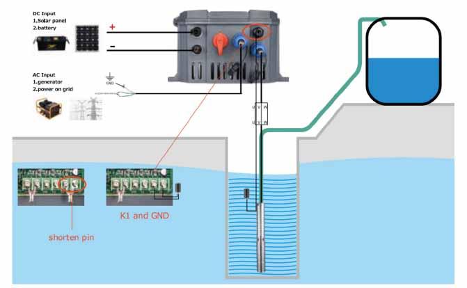 Skema pompa air tenaga surya CPS 4PSS8.0/80-144/1100-H