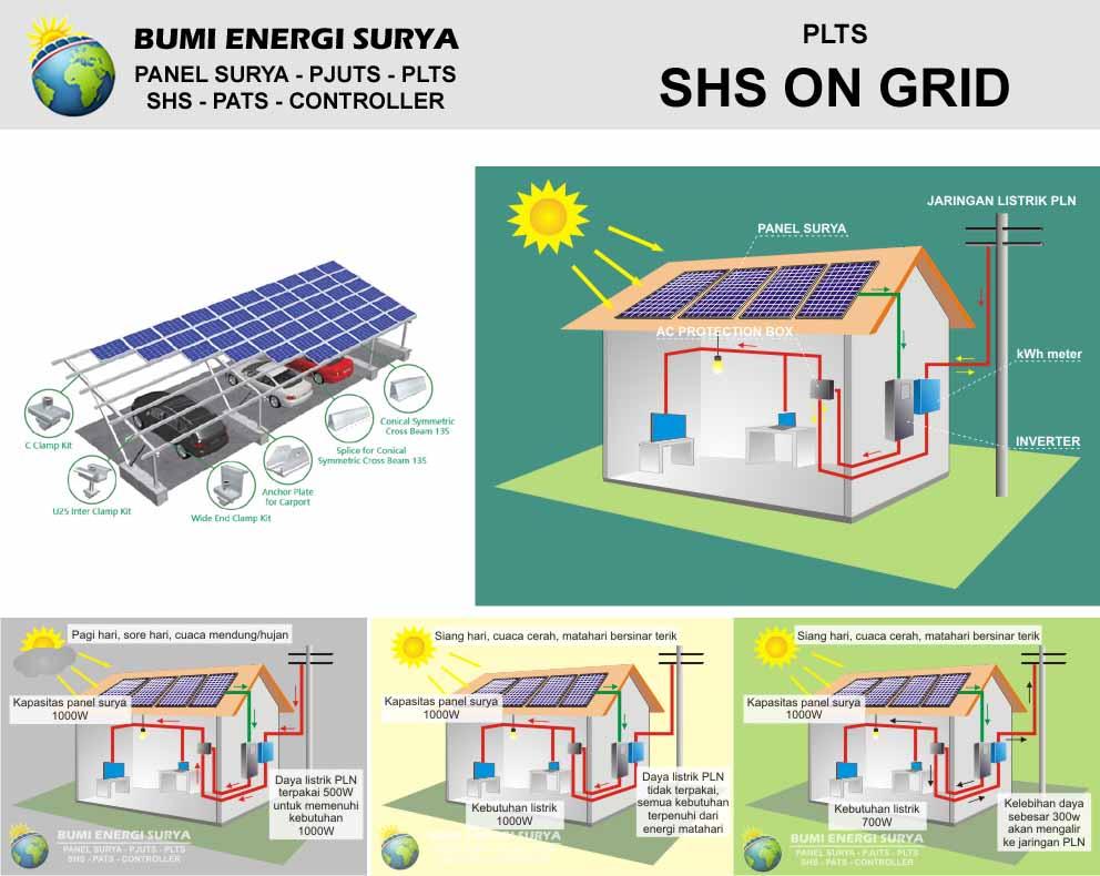shs on grid